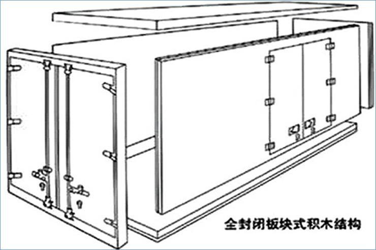 www.ftzyc.com冷藏车系列之冷藏车厢体结构